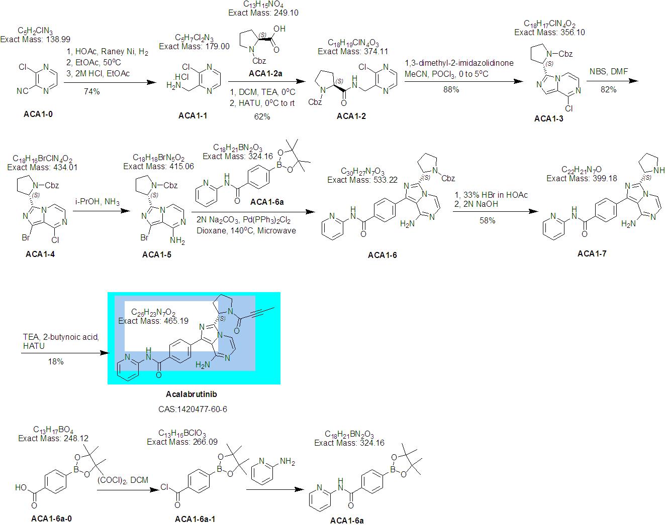 Acalabrutinib合成路线1